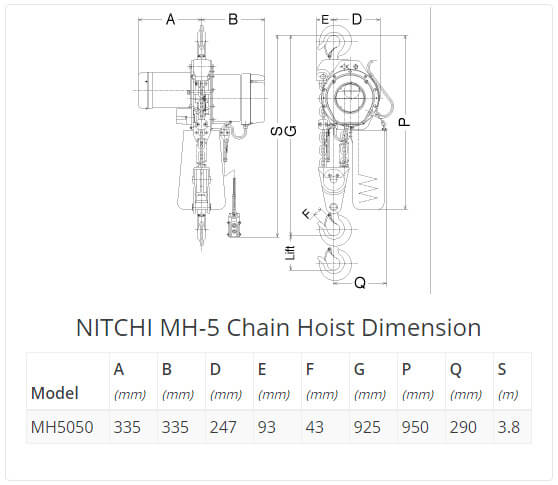 Mh 5 Electric Chain Hoist Amp Trolley Hup Hong Machinery